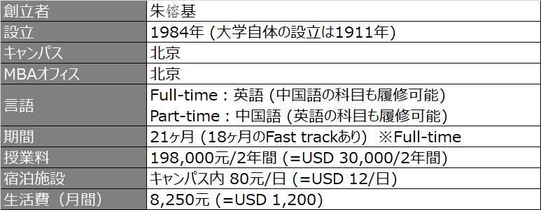 清華SEM_プログラム概要_2020