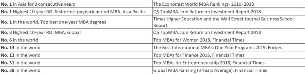 HKU_グローバルランキング