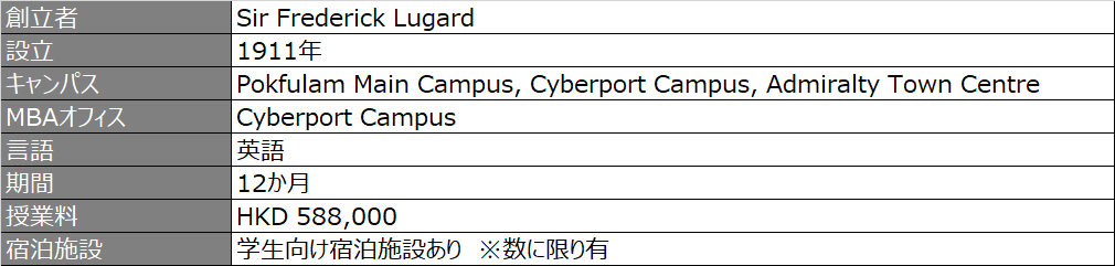 hku_プログラム概要_2020