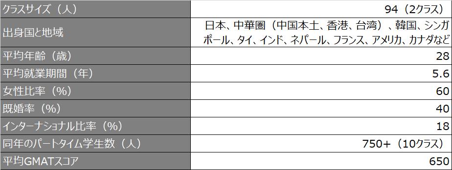 fdsm_クラスプロファイル_2020