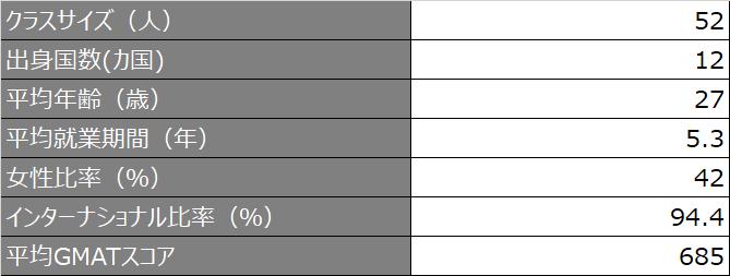 クラスプロファイル概要_2021_NTU