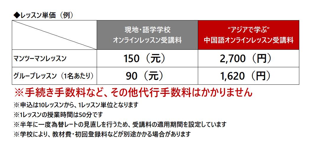 中国語オンラインレッスン単価(例)2